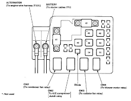 honda civic fuse box diagrams honda tech 1999 honda civic fuse box location under the hood fuse box 1999 Honda Civic Fuse Box Location