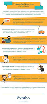 quick car insurance quote new 7 ways to earn s on car insurance premium