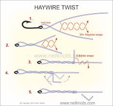 how to tie the haywire twist animated illustrated and explained haywire twist