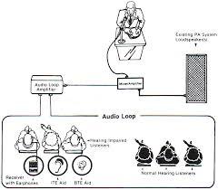 распродажа в Москве induction loop systems