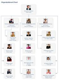 Org Chart With Photos Photo Org Charts