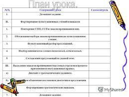 Сложноподчинённое предложение контрольный диктант с заданием в  Диктанты по русскому языку 9 класс ссп