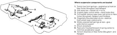 1978 dodge ram diagram albumartinspiration com Dodge Truck Wiring Diagram Free 1978 dodge ram diagram 1978 chrysler newport wiring diagram wiring diagrams dodge truck wiring diagram free dodge truck wiring diagram free