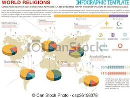 World Religions Map And Pie Charts Infographic