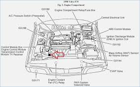 volvo v70 engine diagram product wiring diagrams \u2022 volvo v70 wiring diagram 2007 volvo xc70 engine diagram product wiring diagrams u2022 rh wiringdiagramapp today 2000 volvo v70 engine diagram volvo xc70 engine diagram
