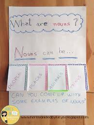 Chart Paper For Kindergarten Interactive Nouns Anchor Chart Teaching Grammar