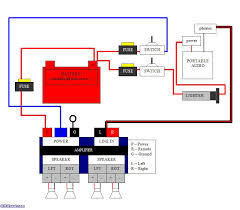 amp installation diagram amp image wiring diagram car amp and sub wiring diagram wiring diagram schematics on amp installation diagram
