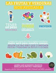 De Todos Los Colores Descubr Monsanto