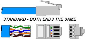standard cat 5 wiring diagram efcaviation com cat 5 wiring diagram pdf at Cat5 Wiring Diagram