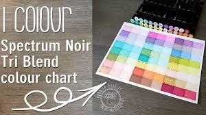 Spectrum Noir Marker Chart Spectrum Noir Tri Blends Colour Color Chart