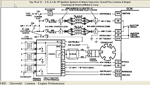 similiar chevy lumina engine diagram keywords 1991 chevy lumina engine diagram lumina engine diagram