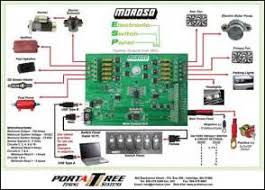 dirt track race car wiring diagram images race wiring a starter how to wire a race car switch panel