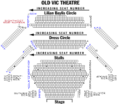 Young Vic Seating Chart Old Vic Theatre Playbill