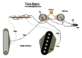 fender telecaster wiring diagrams fender image texas special tele wiring diagram wirdig on fender telecaster wiring diagrams