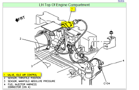 chevy cavalier engine diagram wirdig chevy 4 3 engine pcv valve cylinder head bolts torque 95 chevy s10