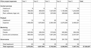7 4 beyond budgeting
