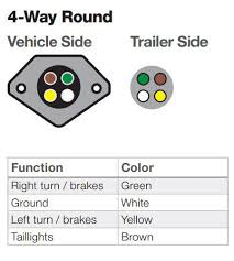 the ins and outs of vehicle and trailer wiring 4 way round trailer wiring connector functions