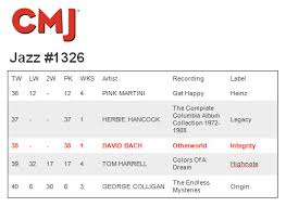 Otherworld Debuts On The Cmj Top 40 Jazz Chart At 38