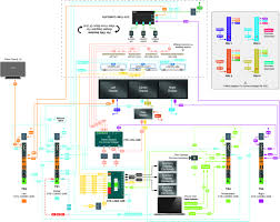 cat5 to hdmi wiring diagram lovely vga to hdmi pinout with schematic rh kmestc com usb