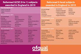 GCSE 9 to <b>1</b> grades: a brief guide for parents - The Ofqual blog