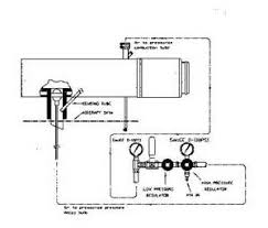 similiar janitrol heaters keywords goodman furnace parts blower motor on janitrol heater wiring diagram