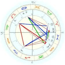 James Franco Birth Chart Hefner Hugh Astro Databank