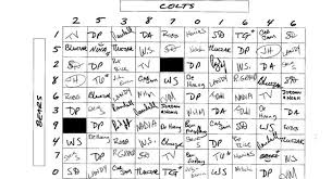 2019 Super Bowl 53 Betting Games Squares Prop Bets Pool Ideas