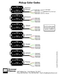 splitting humbuckers guitarnutz 2 you re going to have to correlate the different wire colors from the sd and the dm as per the following