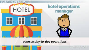 Marketing Coordinator Job Description Adorable Hotel Operations Manager Job Description And Requirements