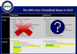D C Circuit Review Reviewed 73 Years Of Apa Evolution