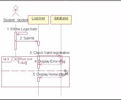 how to draw sequence diagram in microsoft word how how to create sequence diagram in ms word on how to draw sequence diagram in
