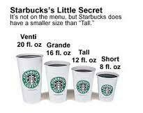 Starbucks Cup Size Chart