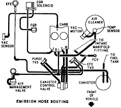 chevrolet monte carlo questions vacuum diagram for v 1 answer