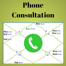 Personality Profile Chart Astrology Telephone Consultations Your Birth Chart Is Your Personality Profile