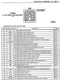 1991 Isuzu Trooper Fuse Box Diagram BMW F10 Fuse Box Diagram