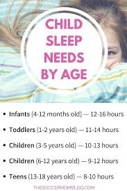 How Much Sleep Does My Child Need Chart Is My Child Sleeping Too Much Free Child Sleep Chart