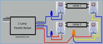 wiring diagrams for 4 lamp t5ho ballast wiring diagram libraries t5 ballast wiring wiring diagram for you u2022 wiring diagrams for 4 lamp t5ho