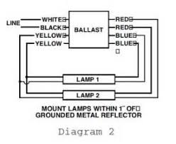 similiar fluorescent light fixture parts drawings keywords fluorescent light ballast wiring diagram on t8 light fixture wiring
