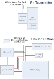 wiring diagram ultra ground pounder wiring image fpv wiring diagrams page 8 on wiring diagram ultra ground pounder