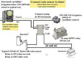 larger image how to connect rain sensor to sprinkler timer that does not have rain sensor terminals for timers without rain sensor terminals