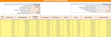 loan amortizing loan amortization schedule how to calculate payments