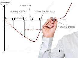 Businessman Writing Business Goal Chart
