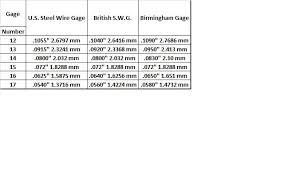 Motorcycle Spoke Size Chart Explain Spokes To Me Please Riding Research