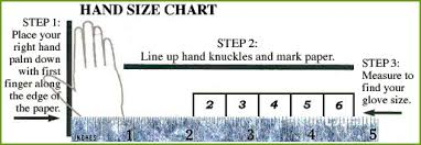 Nathan Size Chart Handeze Therapeutic Gloves