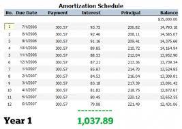 Automobile Amortization Chart Car Amortization Chart