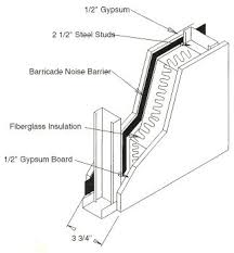 sound insulation for walls. The Only Way We Know To Beef This System Up Even Further, Is Use 2 Layers Of EB1 Barrier Or Cement Blocks. Sound Insulation For Walls D
