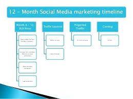 Advertising Digital Marketing Timeline Template Free Communications ...