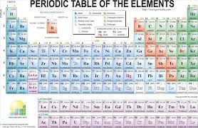 periodic table rounded to hundredths periodic table atomic mass fresh atomic mass changes in pubchem