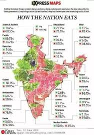 Population Chart Of Indian States What Is The Percentage Of Non Vegetarian People In India