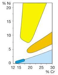 Iso Material Grade Chart Workpiece Materials